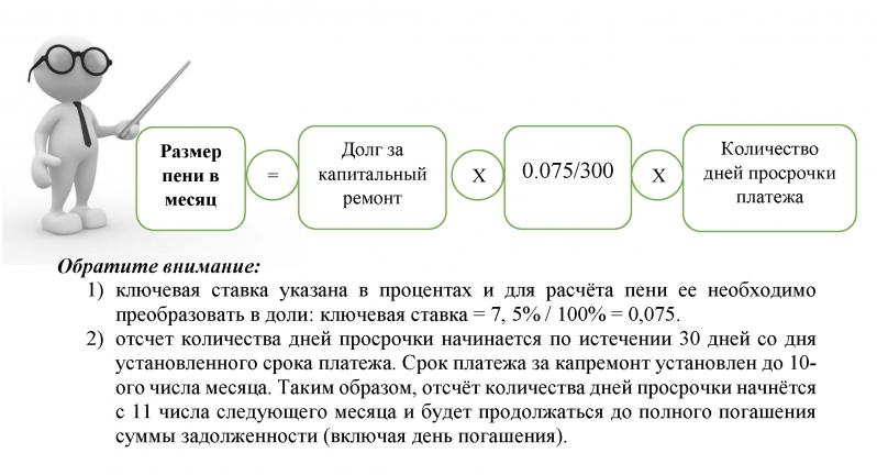 жилищный кодекс пени за просрочку платежа